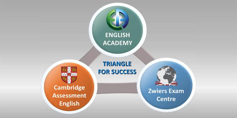 Proficiency certificate